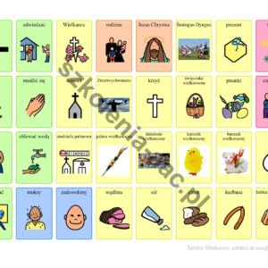 Tablica komunikacyjna Wielkanoc